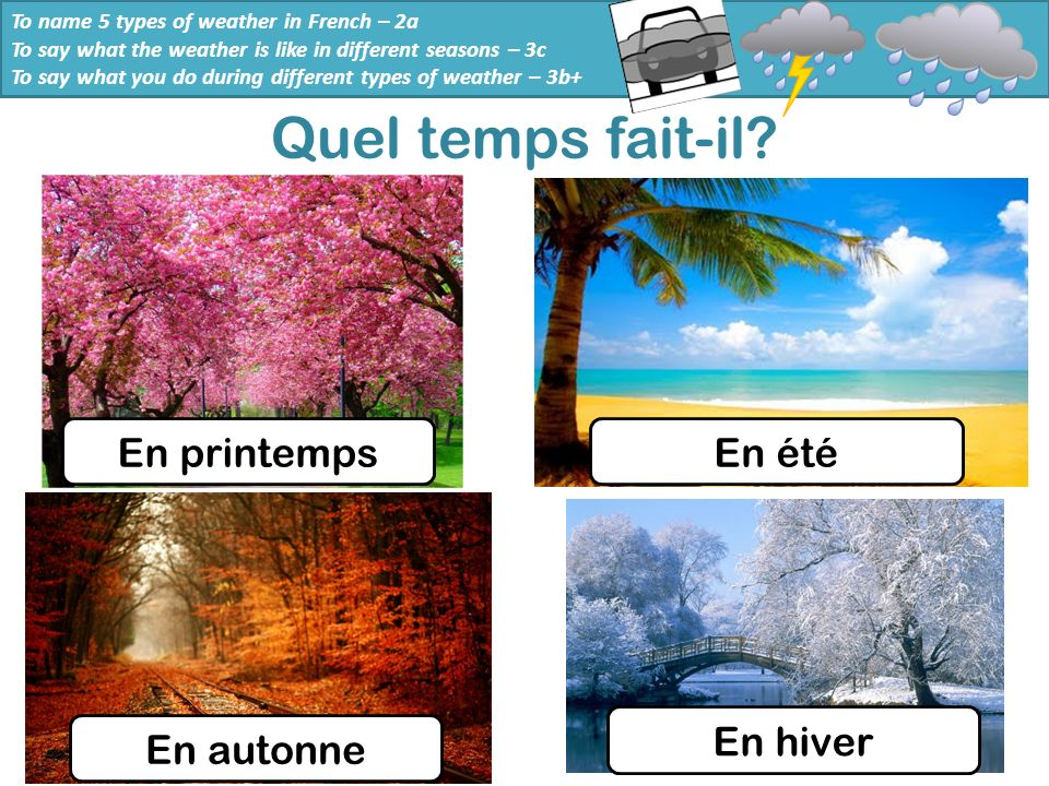 To name 5 types of weather in French – 2a To say what the weather is like in different seasons – 3c To say what you do during different types of weather – 3b+ Lire (L4) Salut.