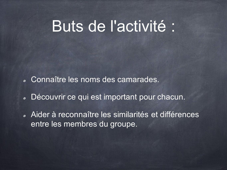 Buts de l activité : Connaître les noms des camarades.