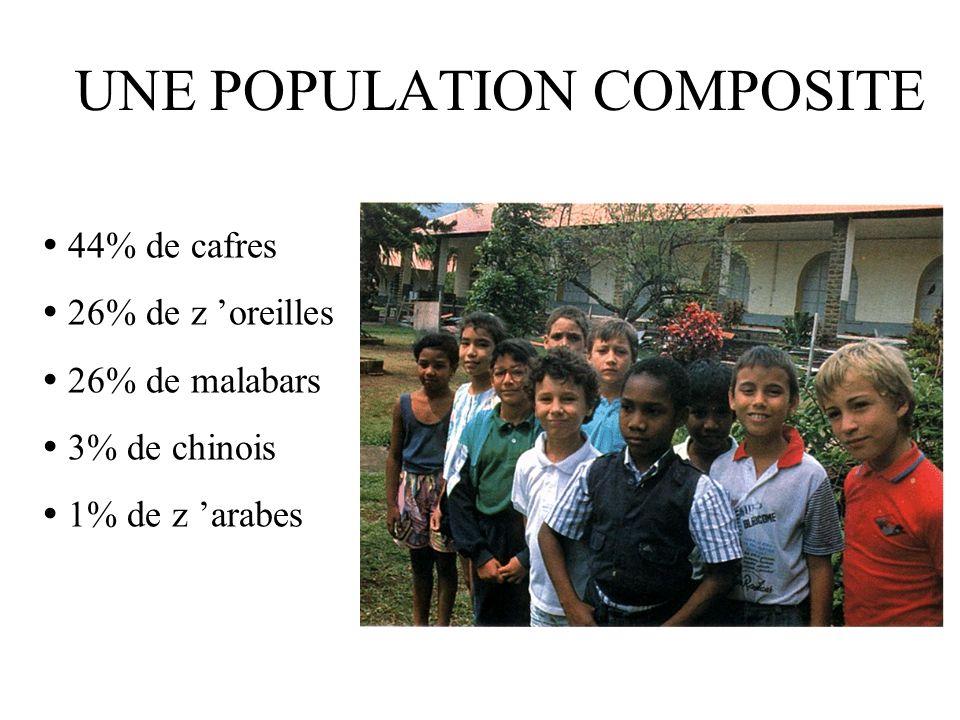 UNE POPULATION COMPOSITE 44% de cafres 26% de z oreilles 26% de malabars 3% de chinois 1% de z arabes