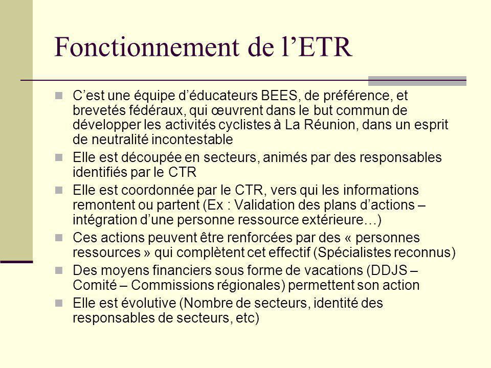 Fonctionnement de lETR Cest une équipe déducateurs BEES, de préférence, et brevetés fédéraux, qui œuvrent dans le but commun de développer les activités cyclistes à La Réunion, dans un esprit de neutralité incontestable Elle est découpée en secteurs, animés par des responsables identifiés par le CTR Elle est coordonnée par le CTR, vers qui les informations remontent ou partent (Ex : Validation des plans dactions – intégration dune personne ressource extérieure…) Ces actions peuvent être renforcées par des « personnes ressources » qui complètent cet effectif (Spécialistes reconnus) Des moyens financiers sous forme de vacations (DDJS – Comité – Commissions régionales) permettent son action Elle est évolutive (Nombre de secteurs, identité des responsables de secteurs, etc)