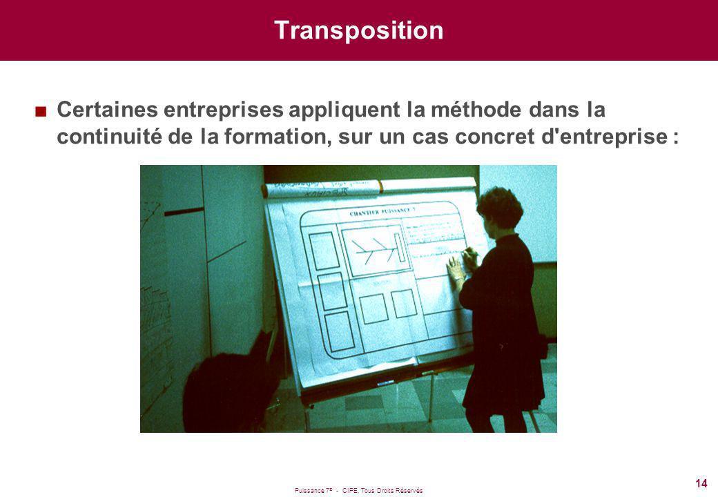 Puissance 7 ® - CIPE, Tous Droits Réservés 14 Transposition Certaines entreprises appliquent la méthode dans la continuité de la formation, sur un cas