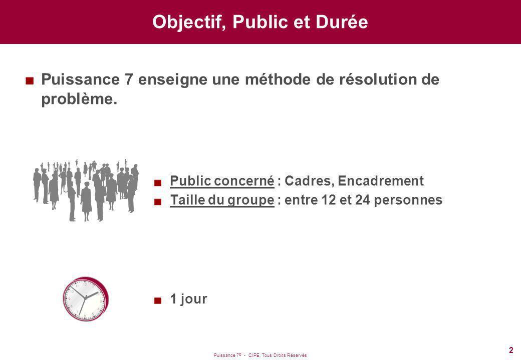 2 Objectif, Public et Durée Puissance 7 enseigne une méthode de résolution de problème. Public concerné : Cadres, Encadrement Taille du groupe : entre