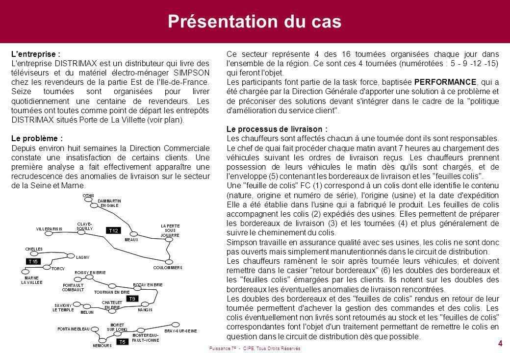 Puissance 7 ® - CIPE, Tous Droits Réservés 15 Concepts abordés MÉTHODE DE RÉSOLUTION DE PROBLÈME QQOQCP DIAGRAMME DE PARETO GRAPHIQUE DIAGRAMME CAUSES-EFFET FEUILLE DE relevé BRAINSTORMINGMATRICE TRAVAIL EN ÉQUIPE