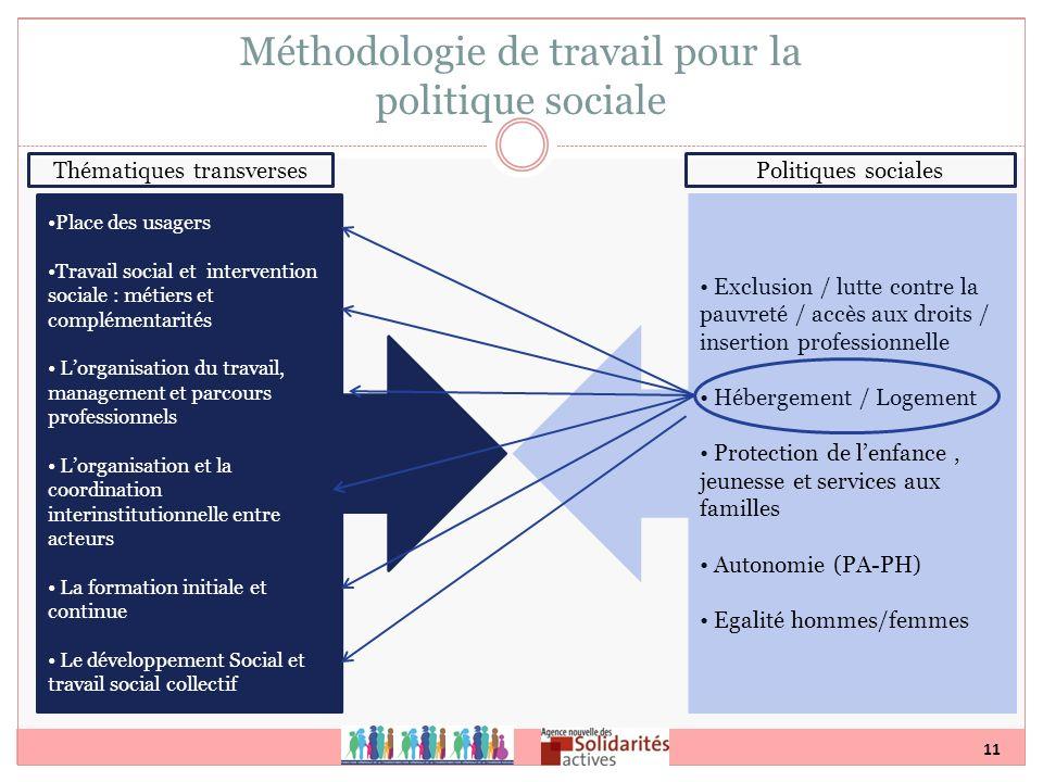 11 Place des usagers Travail social et intervention sociale : métiers et complémentarités Lorganisation du travail, management et parcours professionn