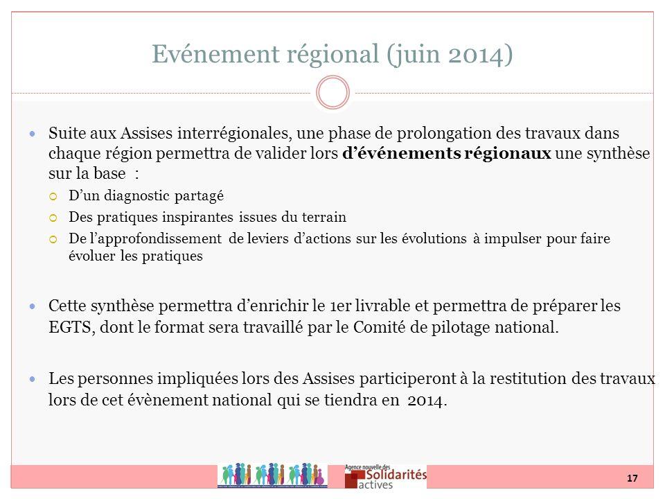 17 Evénement régional (juin 2014) Suite aux Assises interrégionales, une phase de prolongation des travaux dans chaque région permettra de valider lor