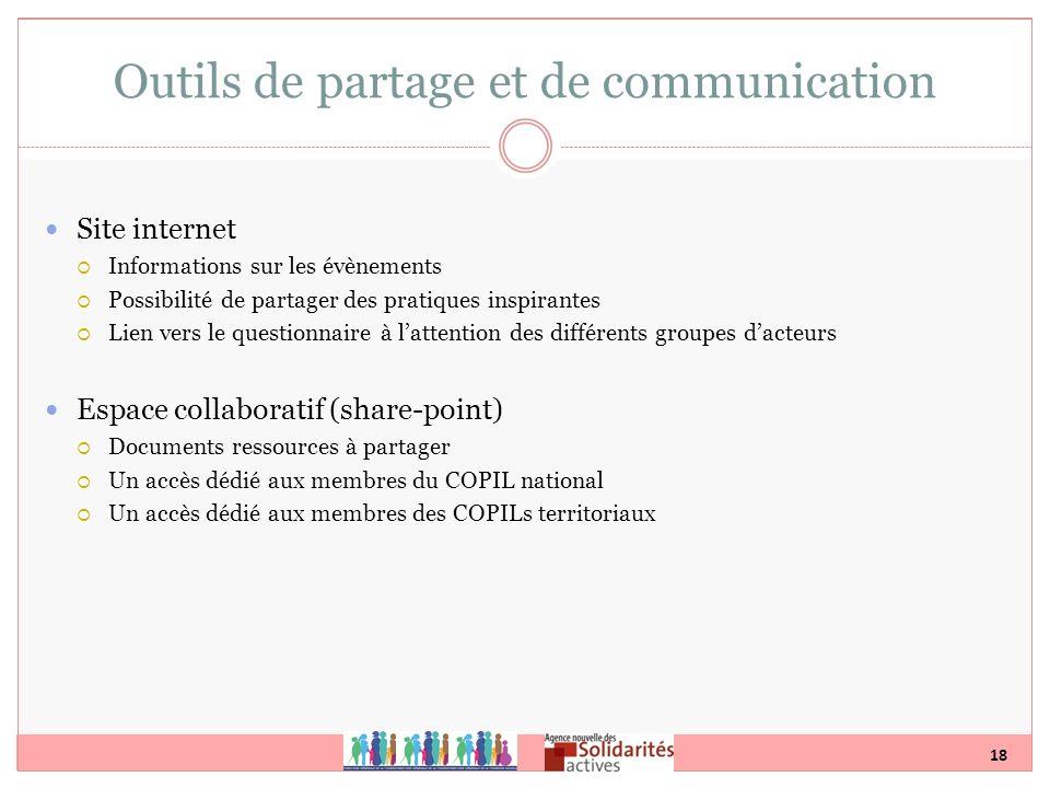 18 Outils de partage et de communication Site internet Informations sur les évènements Possibilité de partager des pratiques inspirantes Lien vers le