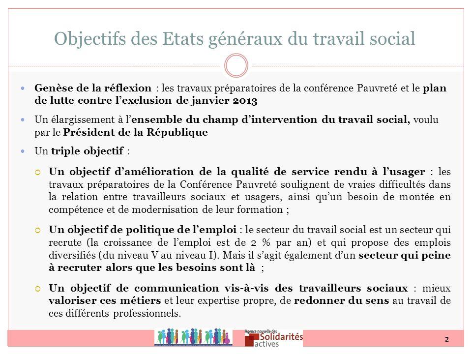 2 Genèse de la réflexion : les travaux préparatoires de la conférence Pauvreté et le plan de lutte contre lexclusion de janvier 2013 Un élargissement
