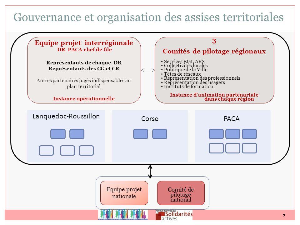 7 Equipe projet interrégionale DR PACA chef de file Représentants de chaque DR Représentants des CG et CR Autres partenaires jugés indispensables au p