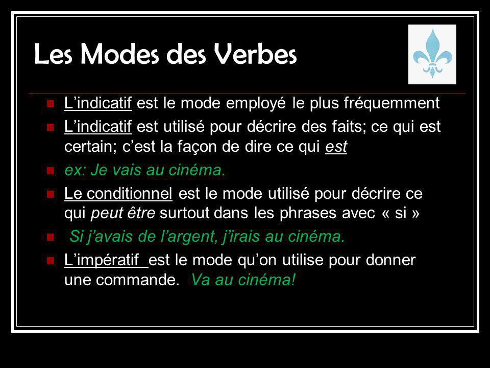 Les Modes des Verbes Lindicatif est le mode employé le plus fréquemment Lindicatif est utilisé pour décrire des faits; ce qui est certain; cest la faç