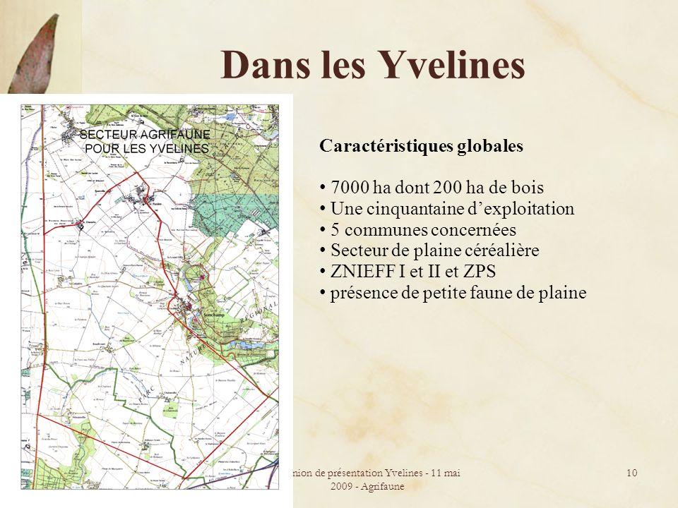Réunion de présentation Yvelines - 11 mai 2009 - Agrifaune 10 Dans les Yvelines Caractéristiques globales 7000 ha dont 200 ha de bois Une cinquantaine