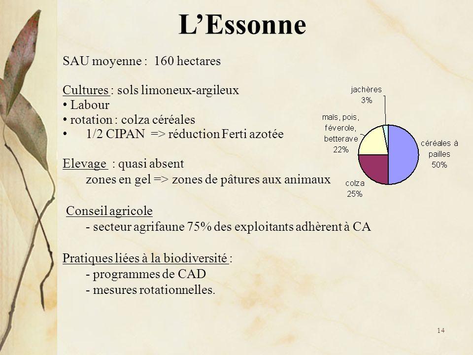 14 LEssonne SAU moyenne : 160 hectares Cultures : sols limoneux-argileux Labour rotation : colza céréales 1/2 CIPAN => réduction Ferti azotée Elevage