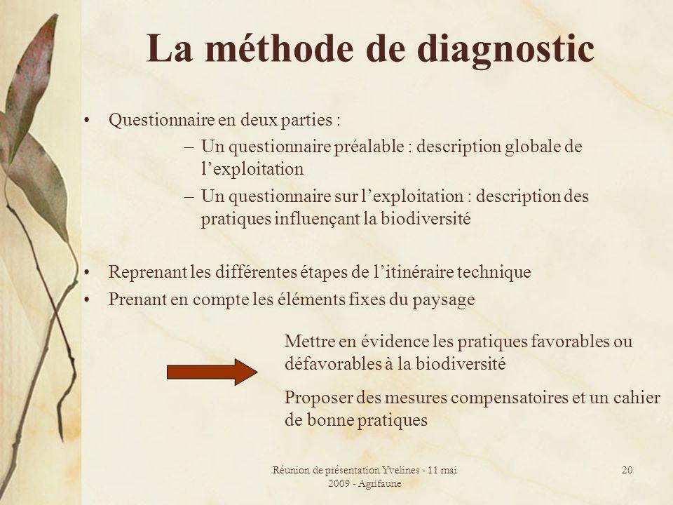 Réunion de présentation Yvelines - 11 mai 2009 - Agrifaune 20 La méthode de diagnostic Questionnaire en deux parties : –Un questionnaire préalable : d