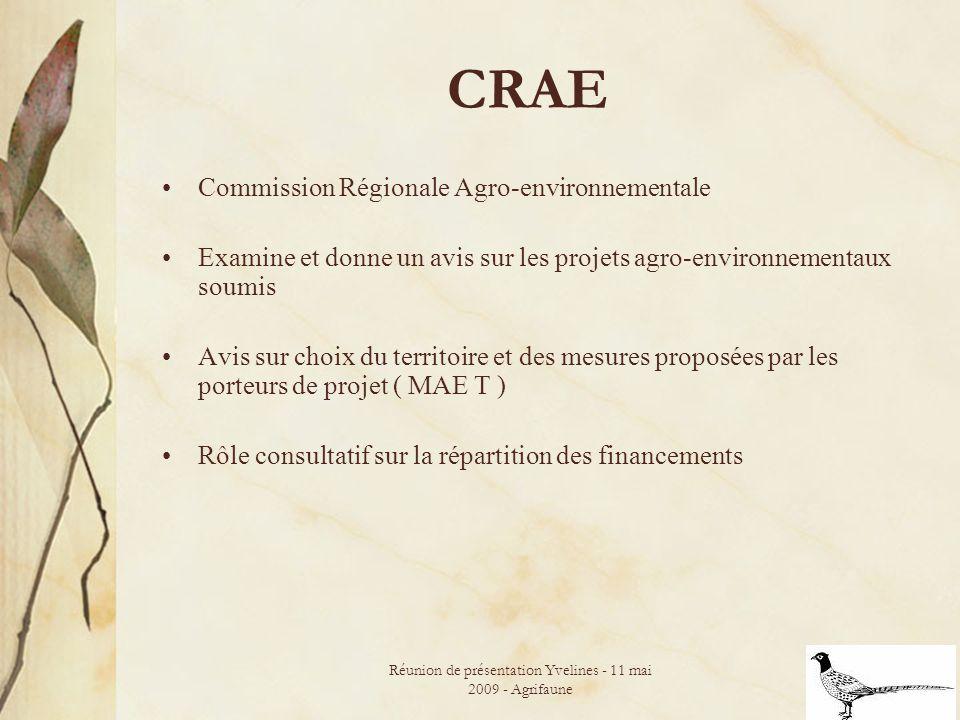 Réunion de présentation Yvelines - 11 mai 2009 - Agrifaune 25 CRAE Commission Régionale Agro-environnementale Examine et donne un avis sur les projets agro-environnementaux soumis Avis sur choix du territoire et des mesures proposées par les porteurs de projet ( MAE T ) Rôle consultatif sur la répartition des financements