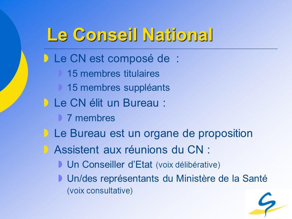 Le Conseil National Le CN est composé de : 15 membres titulaires 15 membres suppléants Le CN élit un Bureau : 7 membres Le Bureau est un organe de pro