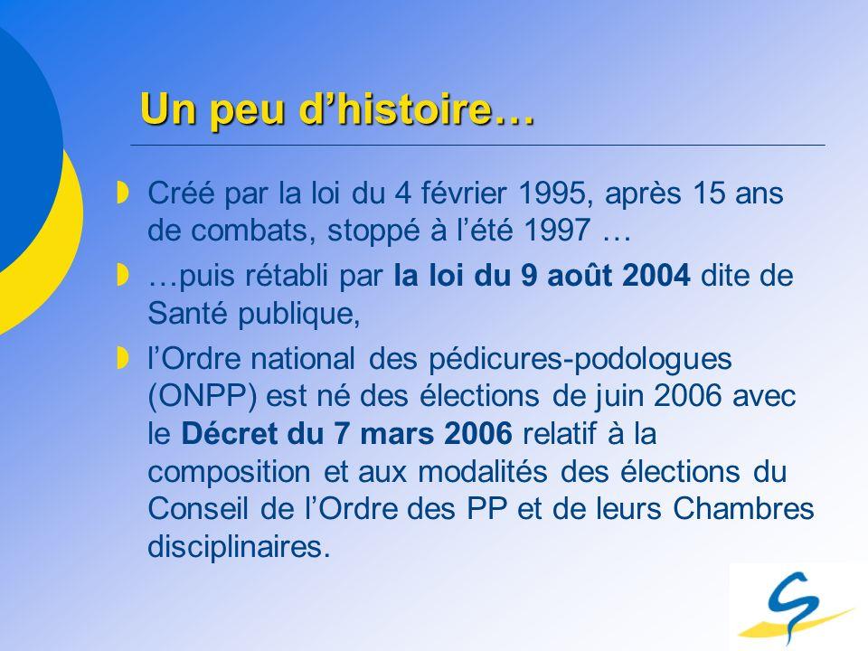 Un peu dhistoire (suite)… Mai et juin 2006 : 1 ères élections ordinales, régionales et nationale 12 juillet 2006 : 1 ère réunion du Conseil National Election du Bureau National