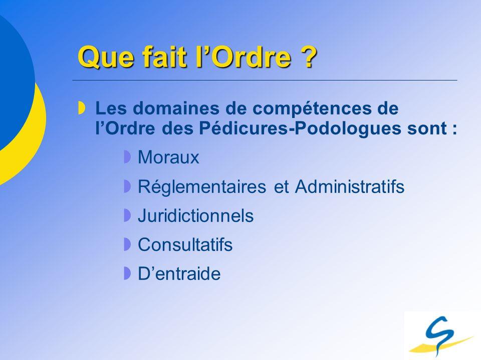 Que fait lOrdre ? Les domaines de compétences de lOrdre des Pédicures-Podologues sont : Moraux Réglementaires et Administratifs Juridictionnels Consul