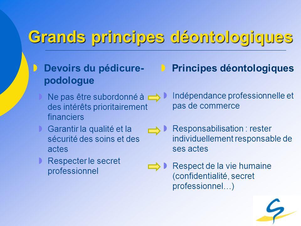 Grands principes déontologiques Devoirs du pédicure- podologue Ne pas être subordonné à des intérêts prioritairement financiers Garantir la qualité et