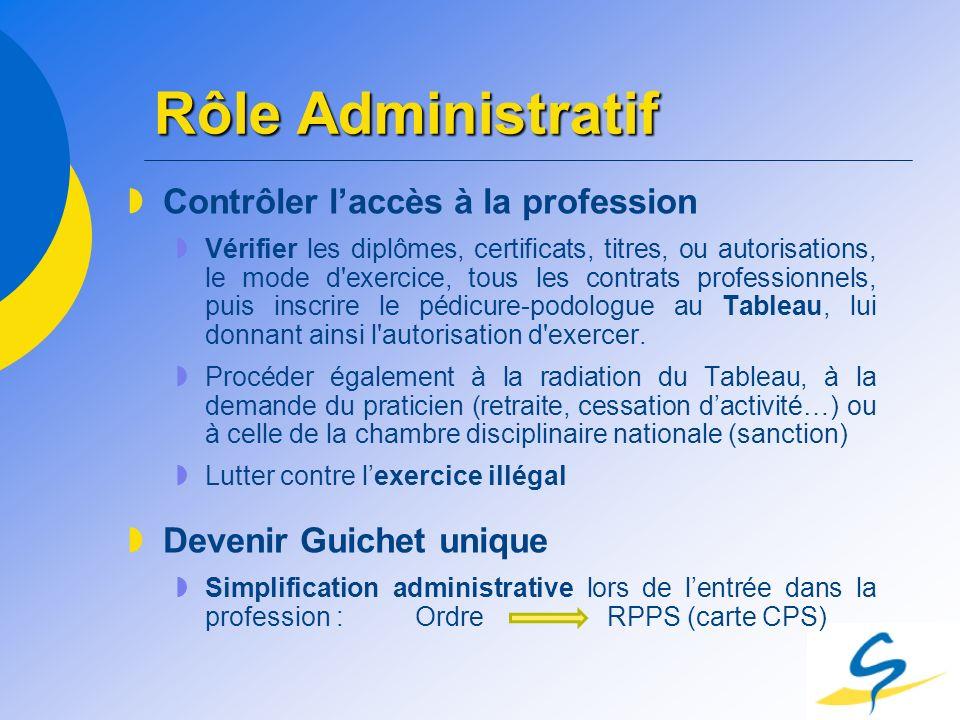 Rôle Administratif Contrôler laccès à la profession Vérifier les diplômes, certificats, titres, ou autorisations, le mode d'exercice, tous les contrat