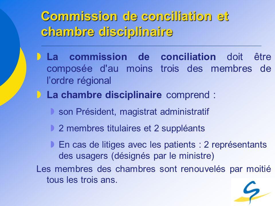 Commission de conciliation et chambre disciplinaire La commission de conciliation doit être composée d'au moins trois des membres de lordre régional L
