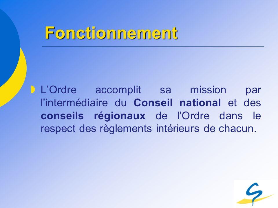 Fonctionnement LOrdre accomplit sa mission par lintermédiaire du Conseil national et des conseils régionaux de lOrdre dans le respect des règlements i