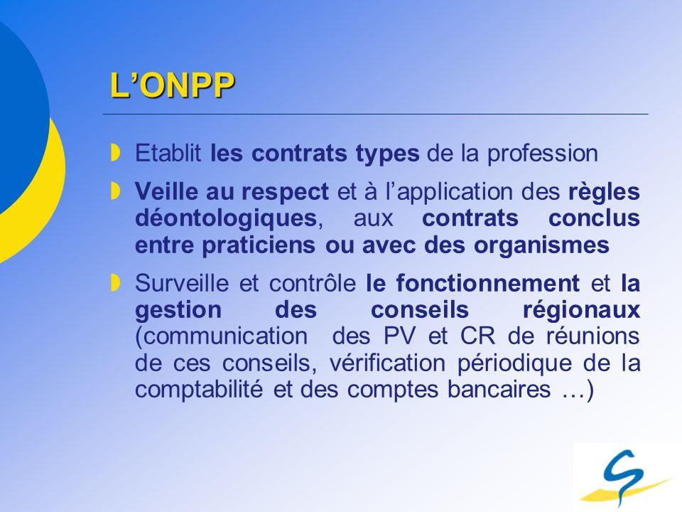 LONPP Etablit les contrats types de la profession Veille au respect et à lapplication des règles déontologiques, aux contrats conclus entre praticiens