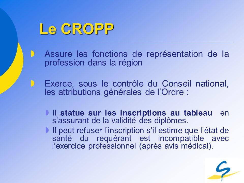 Le CROPP Assure les fonctions de représentation de la profession dans la région Exerce, sous le contrôle du Conseil national, les attributions général
