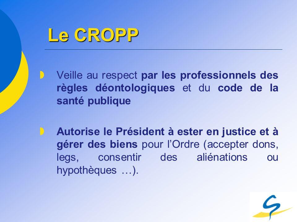 Le CROPP Veille au respect par les professionnels des règles déontologiques et du code de la santé publique Autorise le Président à ester en justice e