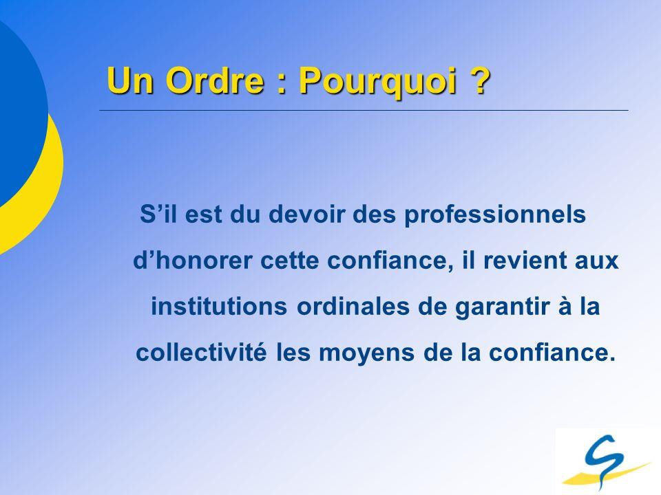 III-Article R.4322-77 « Les conditions dexercice » « laccueil, la qualité, la confidentialité, la sécurité des soins »… « Les conditions dexercice » « laccueil, la qualité, la confidentialité, la sécurité des soins »…