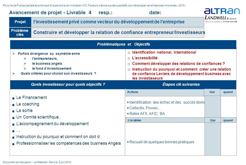 Comment développer des relations de business en confiance entre PME innovantes et grands groupes .