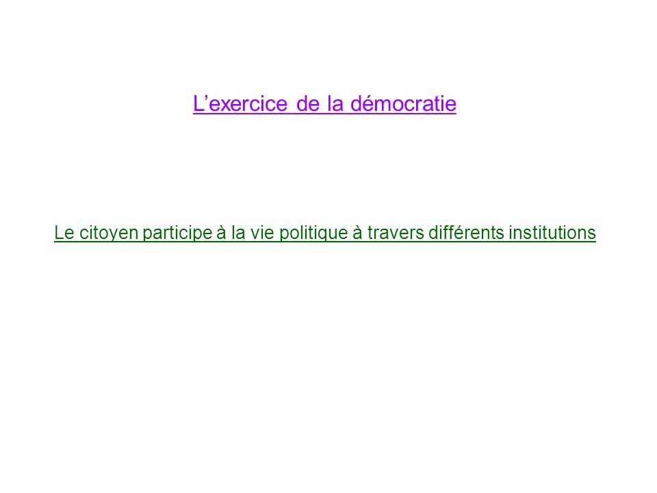 Lexercice de la démocratie Le citoyen participe à la vie politique à travers différents institutions