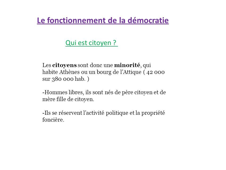 Gut bekannt Citoyenneté et démocratie à Athènes (Ve-IV e avant JC) - ppt video  XB25