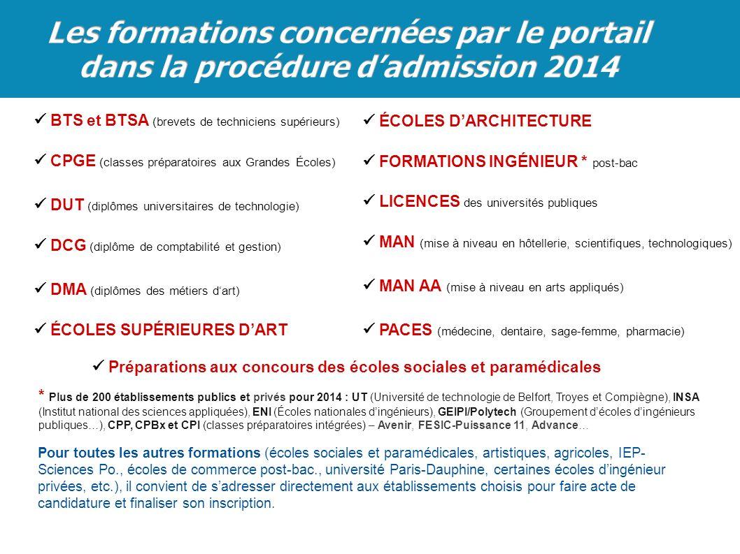 BTS et BTSA (brevets de techniciens supérieurs) CPGE (classes préparatoires aux Grandes Écoles) DUT (diplômes universitaires de technologie) DCG (dipl