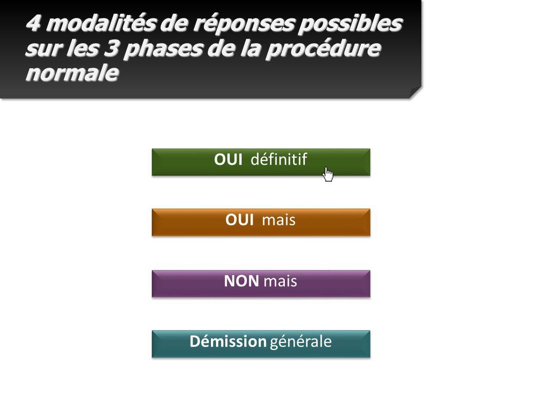 4 modalités de réponses possibles sur les 3 phases de la procédure normale OUI définitif OUI définitif OUI mais OUI mais NON mais NON mais Démission générale Démission générale
