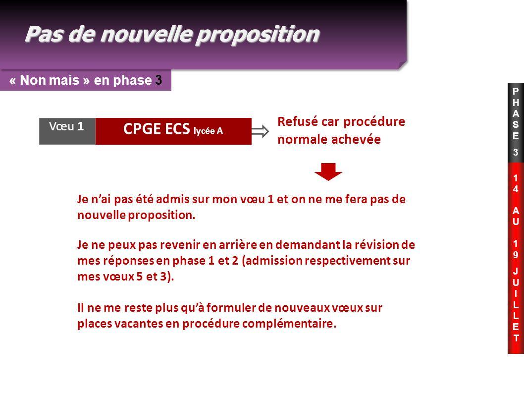 « Non mais » en phase 3 Pas de nouvelle proposition CPGE ECS lycée A Refusé car procédure normale achevée Vœu 1 Je nai pas été admis sur mon vœu 1 et on ne me fera pas de nouvelle proposition.