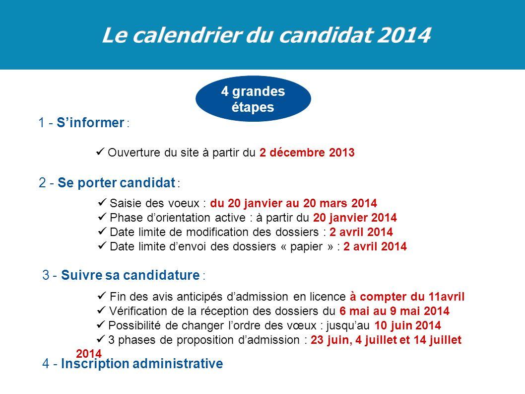 1 - Sinformer : Ouverture du site à partir du 2 décembre 2013 2 - Se porter candidat : 3 - Suivre sa candidature : Fin des avis anticipés dadmission e