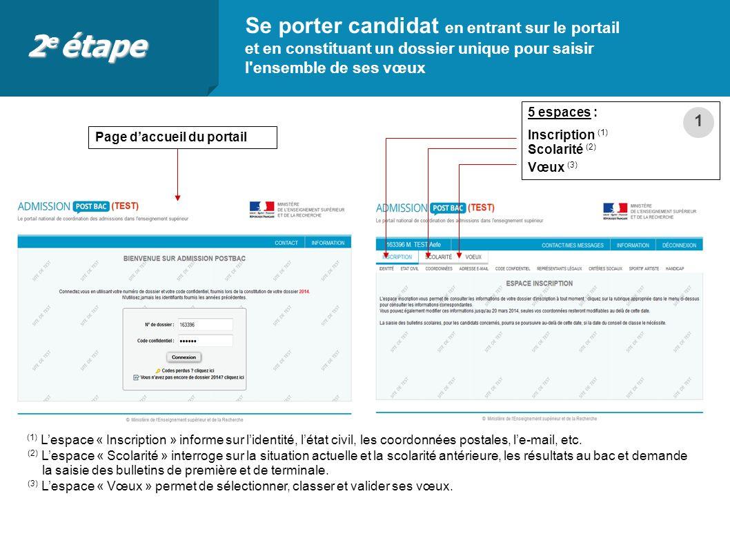 5 espaces : Inscription (1) Scolarité (2) Vœux (3) Page daccueil du portail (1) Lespace « Inscription » informe sur lidentité, létat civil, les coordo