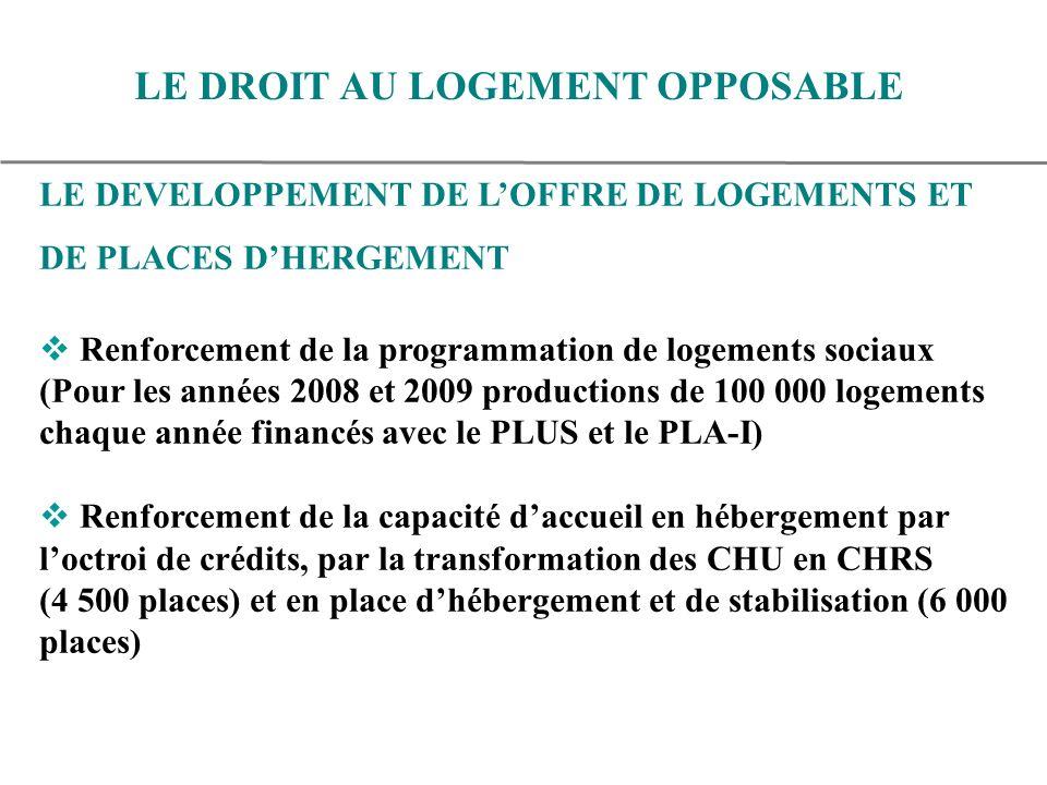 LE DEVELOPPEMENT DE LOFFRE DE LOGEMENTS ET DE PLACES DHERGEMENT Renforcement de la programmation de logements sociaux (Pour les années 2008 et 2009 productions de 100 000 logements chaque année financés avec le PLUS et le PLA-I) Renforcement de la capacité daccueil en hébergement par loctroi de crédits, par la transformation des CHU en CHRS (4 500 places) et en place dhébergement et de stabilisation (6 000 places) LE DROIT AU LOGEMENT OPPOSABLE