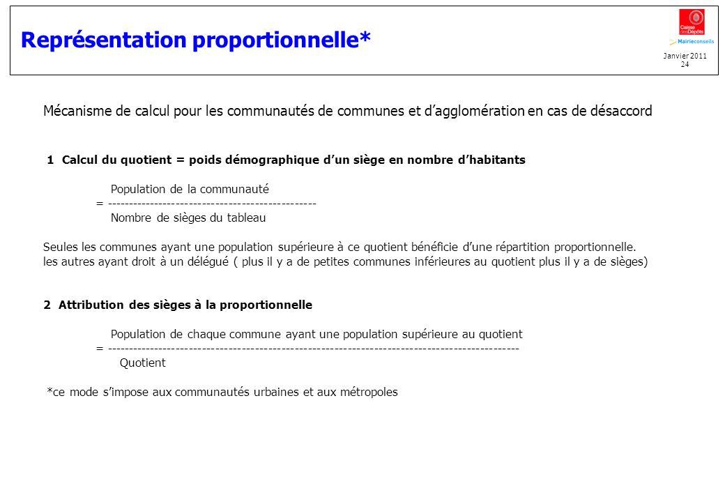 Janvier 2011 24 Représentation proportionnelle* Mécanisme de calcul pour les communautés de communes et dagglomération en cas de désaccord 1 Calcul du