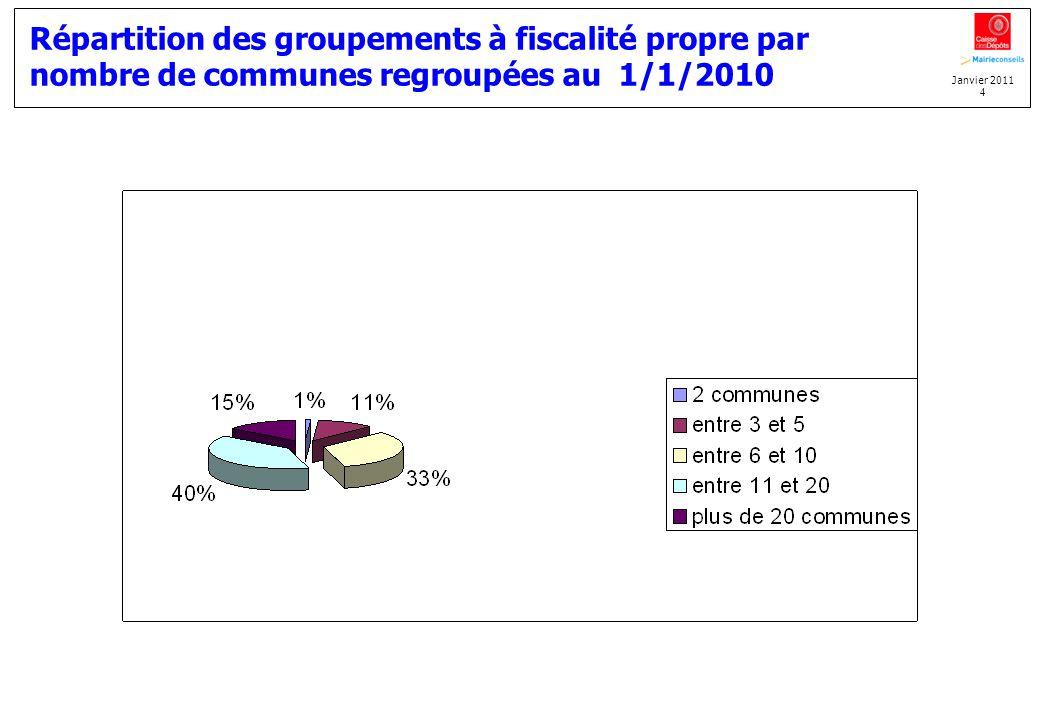 Janvier 2011 4 Répartition des groupements à fiscalité propre par nombre de communes regroupées au 1/1/2010