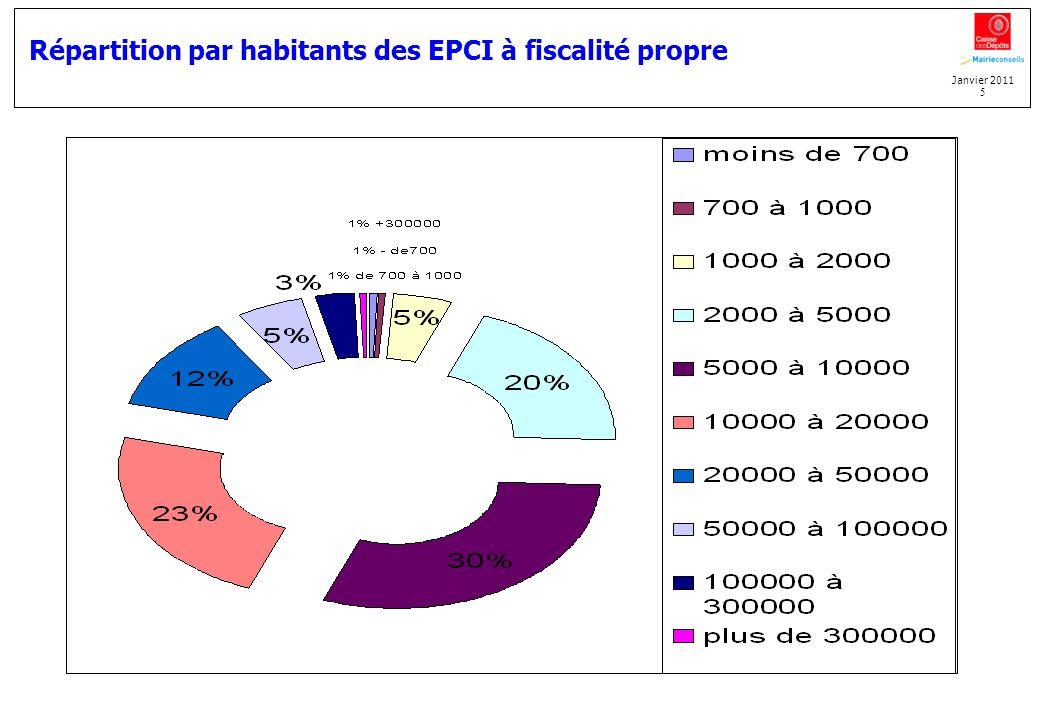 Janvier 2011 5 Répartition par habitants des EPCI à fiscalité propre