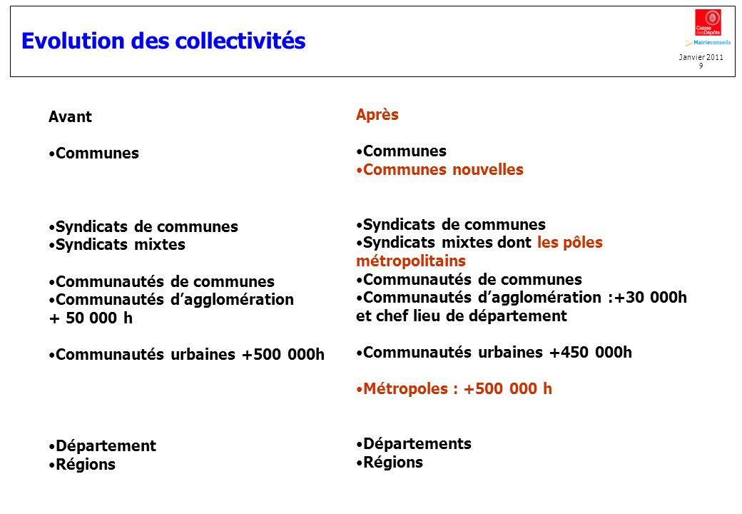 Janvier 2011 9 Evolution des collectivités Avant Communes Syndicats de communes Syndicats mixtes Communautés de communes Communautés dagglomération +