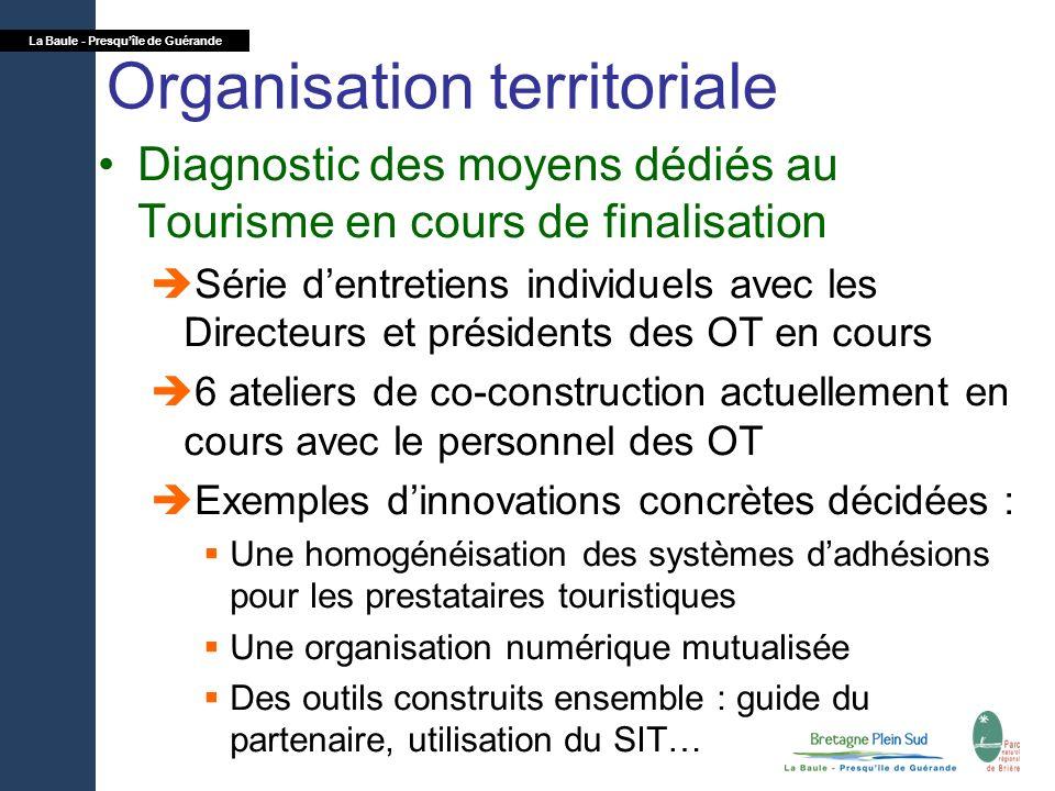La Baule - Presquîle de Guérande Organisation territoriale Diagnostic des moyens dédiés au Tourisme en cours de finalisation Série dentretiens individ
