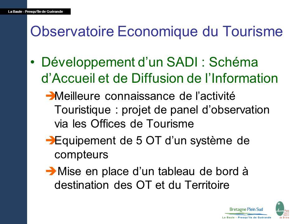 La Baule - Presquîle de Guérande Observatoire Economique du Tourisme Développement dun SADI : Schéma dAccueil et de Diffusion de lInformation Meilleur