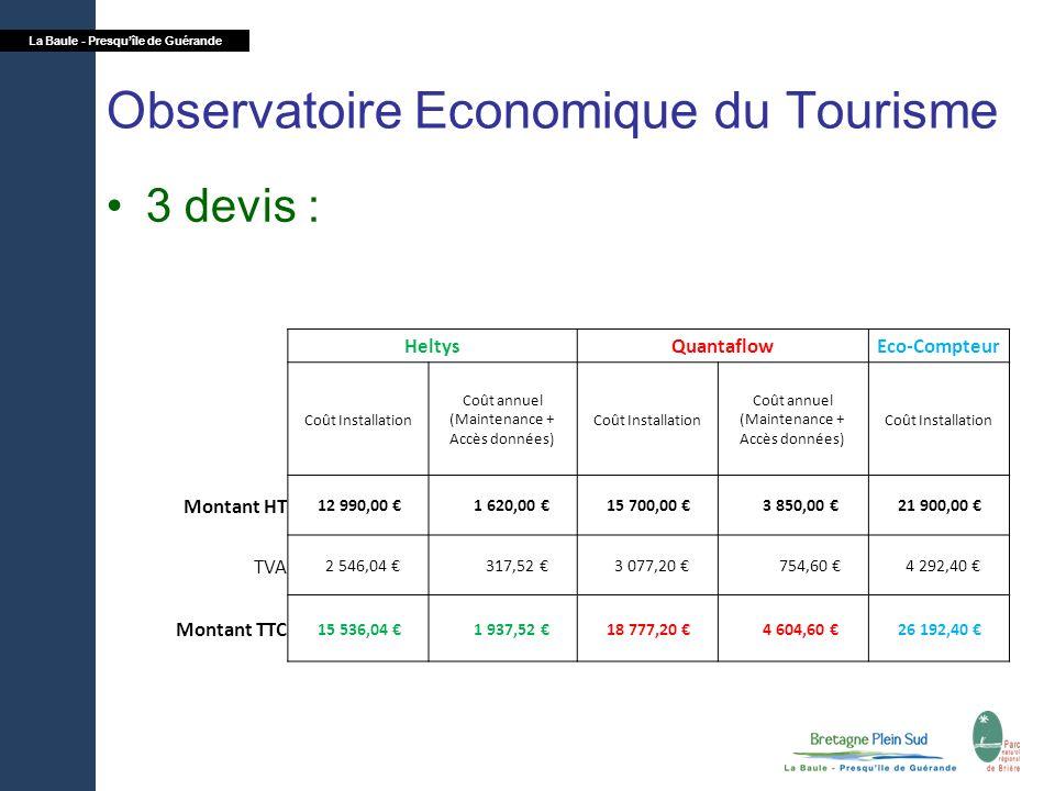 La Baule - Presquîle de Guérande Observatoire Economique du Tourisme 3 devis : HeltysQuantaflowEco-Compteur Coût Installation Coût annuel (Maintenance