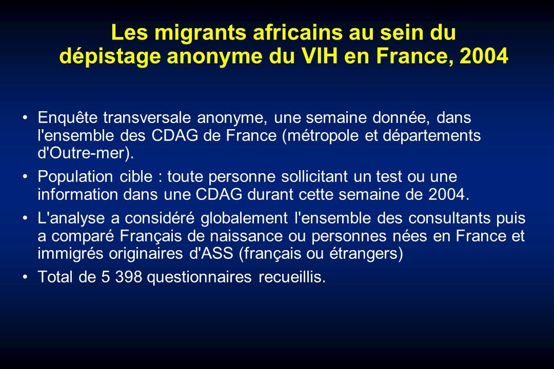 Les migrants africains au sein du dépistage anonyme du VIH en France, 2004 Enquête transversale anonyme, une semaine donnée, dans l ensemble des CDAG de France (métropole et départements d Outre-mer).