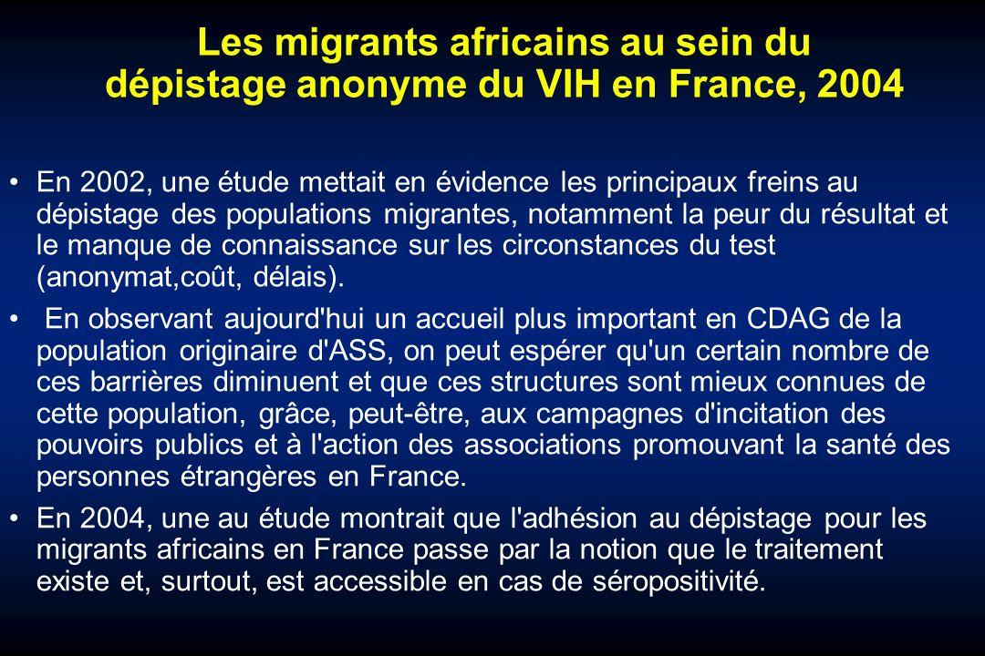 Les migrants africains au sein du dépistage anonyme du VIH en France, 2004 En 2002, une étude mettait en évidence les principaux freins au dépistage des populations migrantes, notamment la peur du résultat et le manque de connaissance sur les circonstances du test (anonymat,coût, délais).