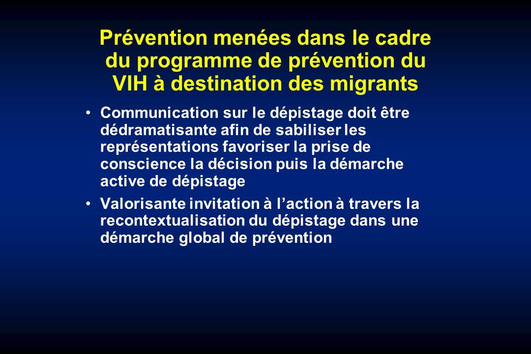Prévention menées dans le cadre du programme de prévention du VIH à destination des migrants Communication sur le dépistage doit être dédramatisante afin de sabiliser les représentations favoriser la prise de conscience la décision puis la démarche active de dépistage Valorisante invitation à laction à travers la recontextualisation du dépistage dans une démarche global de prévention