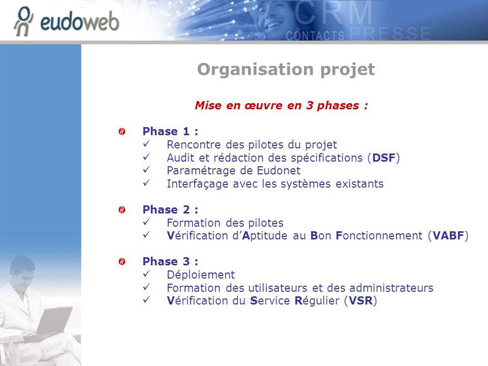 Organisation projet Mise en œuvre en 3 phases : Phase 1 : Rencontre des pilotes du projet Audit et rédaction des spécifications (DSF) Paramétrage de E