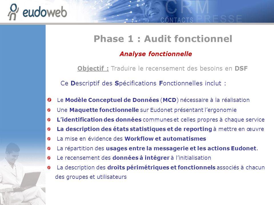 Analyse fonctionnelle Objectif : Traduire le recensement des besoins en DSF Ce Descriptif des Spécifications Fonctionnelles inclut : Le Modèle Concept