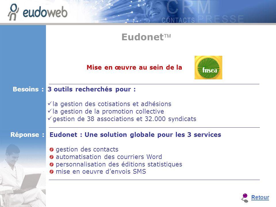 Eudonet : Une solution globale pour les 3 services gestion des contacts automatisation des courriers Word personnalisation des éditions statistiques m